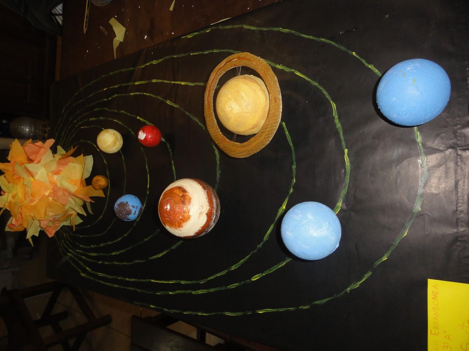 Maqueta Del Sistema Solar on Solar System Projects For Kids
