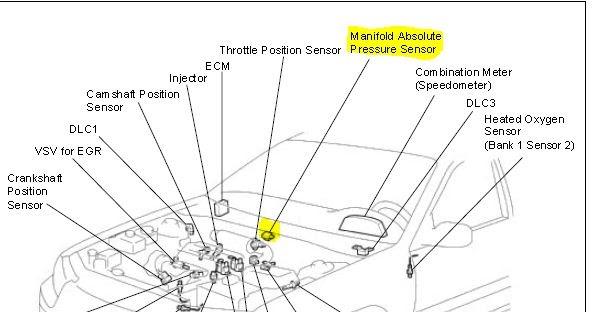 obd codes  u0026 automotive traning  p0105 1997 toyota camry  barometric