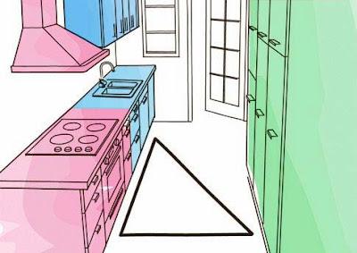 triángulo trabajo frigorífico