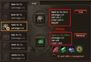 Perbandingan Upgrade Level EQ STK
