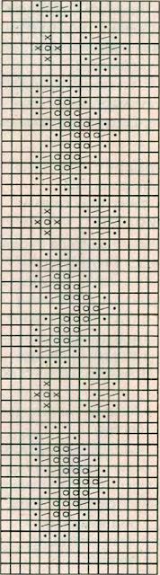 Схема плетения браслета с бисерным орнаментом из сердечек