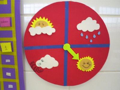 Mi rinconcito de infantil paneles de para las rutinas for Actividades para el jardin de infantes