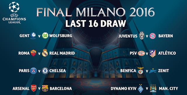 Pusingan 16 Kalah Mati Champions League 2015-2016