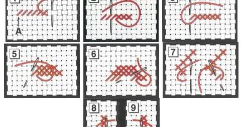 Croci e punti punti base - Pagine da colorare croci ...