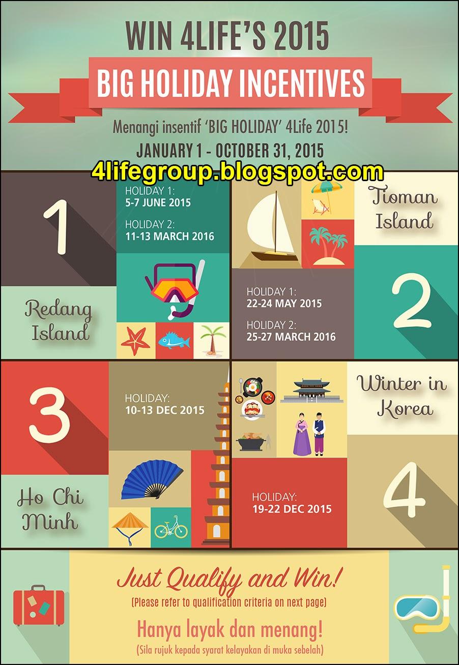 foto 4Life 2015 Big Holiday Incentives