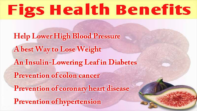 10 Health Benefits of Fig