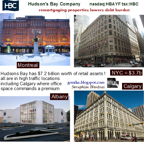 hudsons bay company, hbayf, hsbc, sears competition, nordstroms, shld, saks, fifth avenue, high end clothing, locations, new york city, montreal, stocks to watch, department store stocks, investment portfolio, long term debt, remortgage, reit, real estate investment trust, real estate stocks, target competitors, stock valuation, apparel, luxury brands, north america, department store competition, sears, holiday sales, online ecommerce, nrdc equity, robert baker, nordstrom, refinance debt,