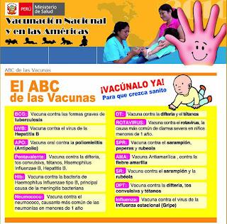 De Utilidad EL ESQUEMA DE VACUNACION DEL MINISTERIO DE SALUD DE PERU