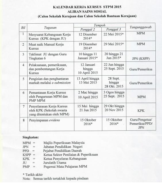 calon sekolah kerajaan