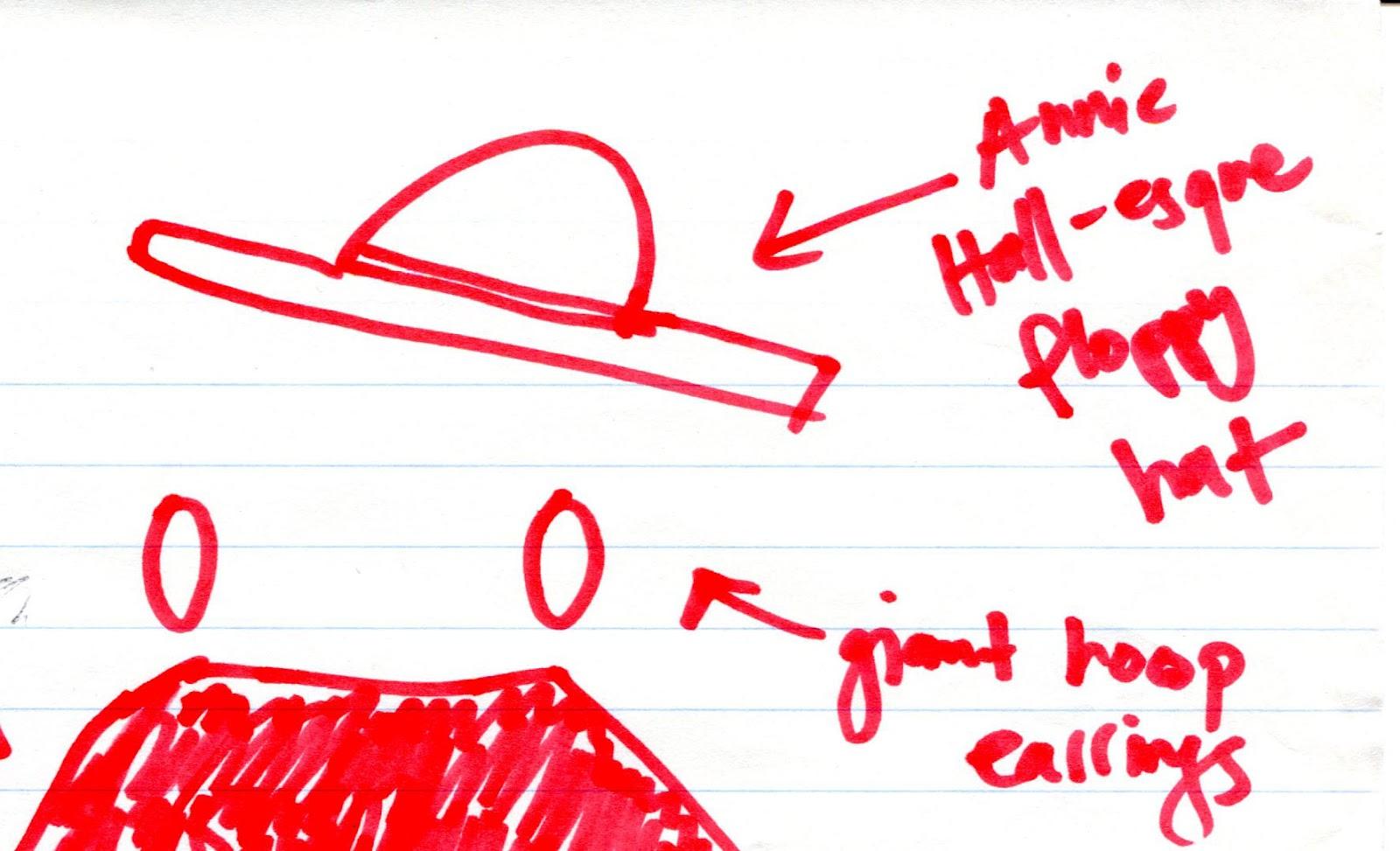http://1.bp.blogspot.com/-Epy8h2qzmb8/UBQCxT7PXUI/AAAAAAAAAOk/fU4eGf6sifY/s1600/Annie+Hall+hat.jpg