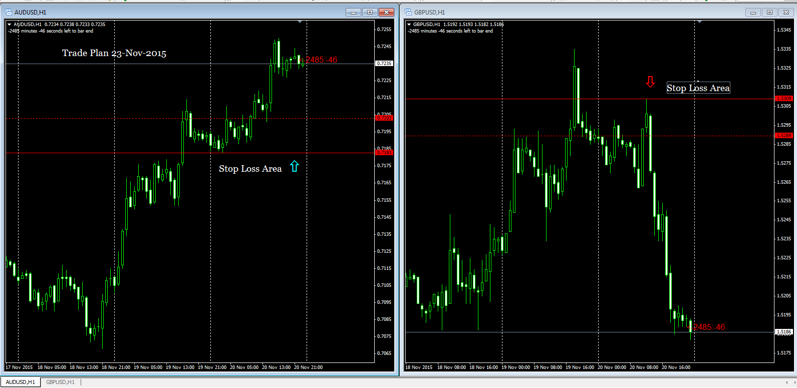 Forex factory trading discussion