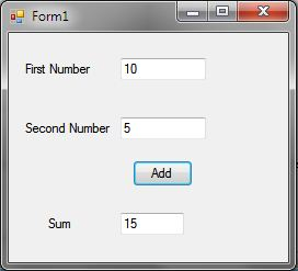 Add Two Numbers and Display Sum in C#
