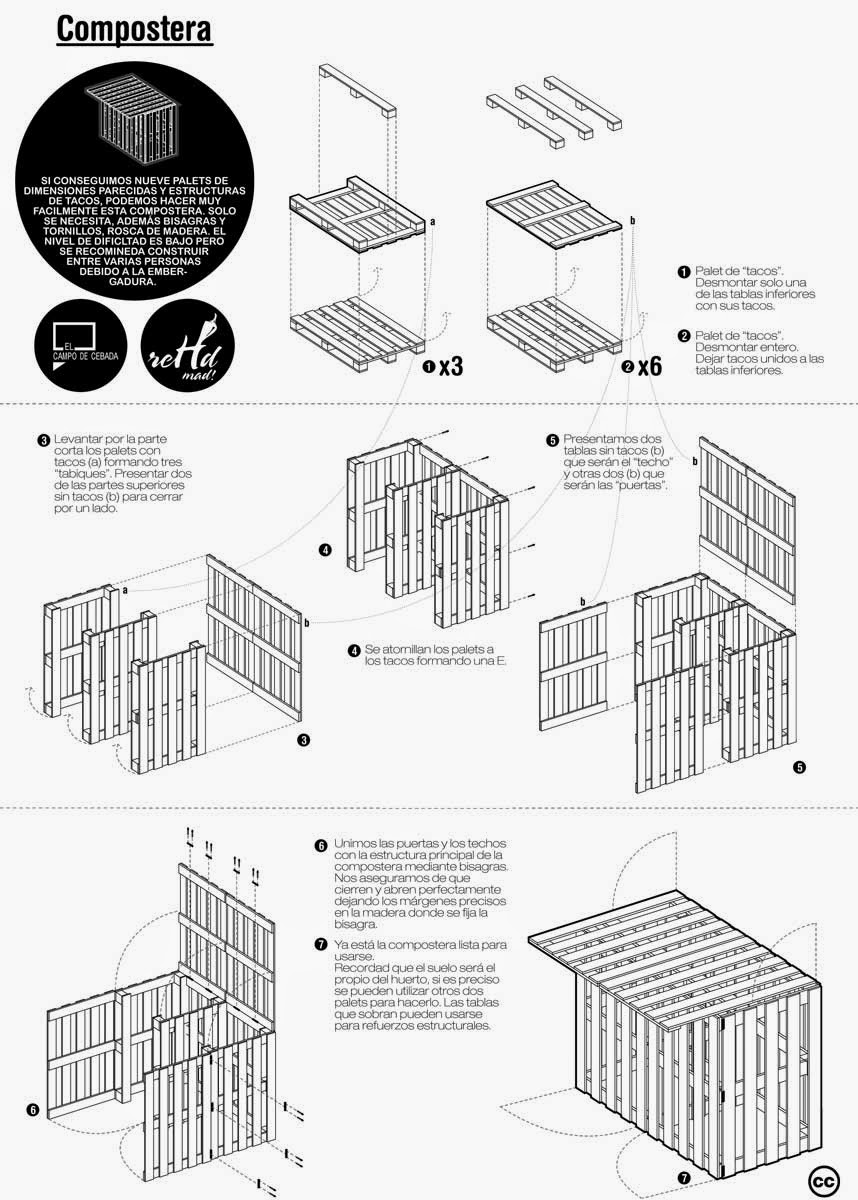 Planos para hacer una mesa de picnic for Muebles con palets planos