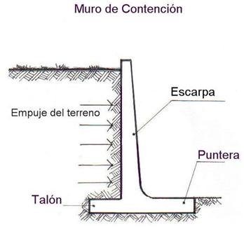 Muros de gravedad hormigon en masa