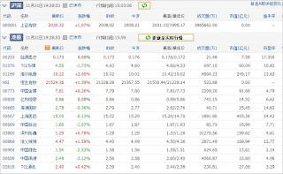 中国株コバンザメ投資ウォッチ銘柄watch1121