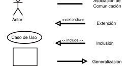 techfico  diagrama de casos de uso