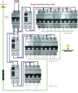 Cuadro electrico nivel alto esquemas el ctricos - Cuadro electrico vivienda ...