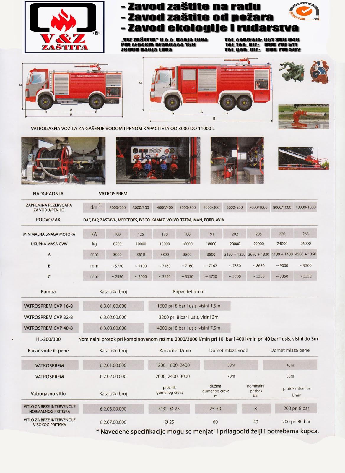 procjena ugroženosti od požara, ispitivanja ispravnosti stabilnih,  instalacija za dojavu i gašenje požara, ispitivanja ispravnosti sistema za detekciju zapaljivih plinova i para, osposobljavanje radnika, pregledi i ispitivanja gromobranskih instalacija, pregledi i ispitivanja elektroinstalacija, pregledi kotlovnica energetskih postrojenja, mjerenje i ispitivanje el. instalacija u «Ex» izvedbi .....