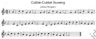 Musik Sebagai Simbol