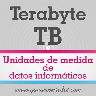 Terabyte (TB) | Unidades de medida de datos informáticos