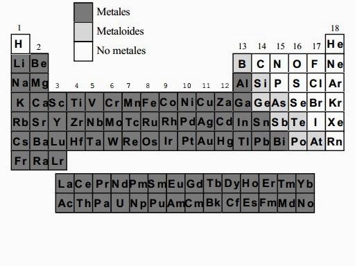 Elementos amovibles y fijos no estructurales materiales metalicos se entiende por metal toda sustancia que posea brillo metlico propio en mayor o menor medida de todos los metales y plasticidad urtaz Choice Image