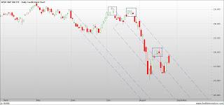 Penny Stocks To Watch November 2011 : How Do I Acquire Stock
