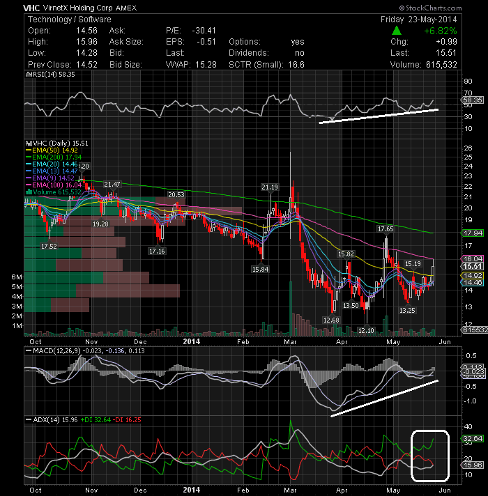 Stocks to Watch for May 27, 2014 - AC Investor Blog