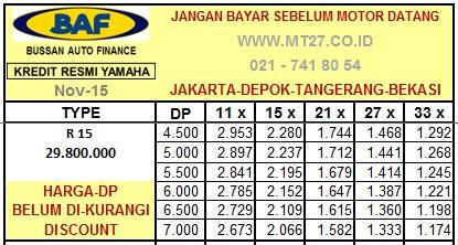 Yamaha R 15 Tabel Angsuran Daftar Harga BAF Kredit Motor Baru