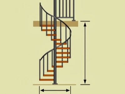How to install a spiral staircase stairs designs for Spiral staircase plan