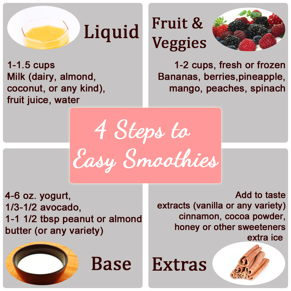 4 Steps To Easy Smoothies Peach Almond Butter Smoothie Recipe