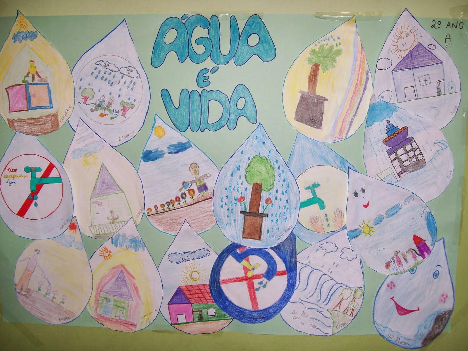 Excepcional Professora Juce: Projeto Água para Educação Infantil YC41