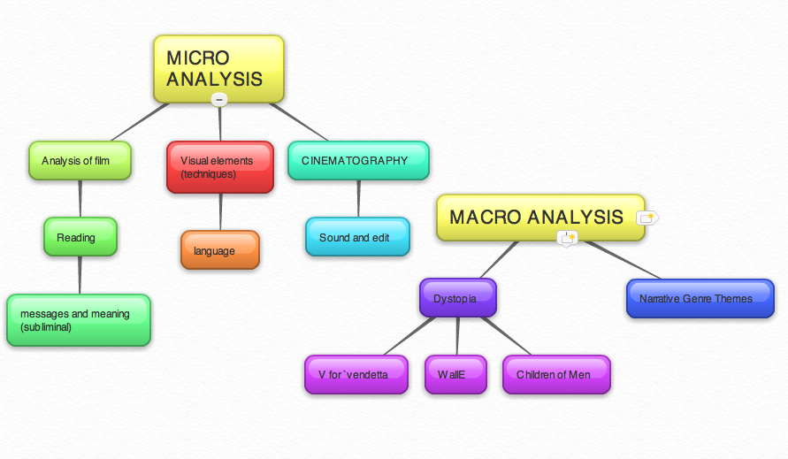 macro market analysis essay The brazilian macro environment pestle analysis marketing essay investment climate is the economical, institutional, policy, and regulatory environment in which firms .
