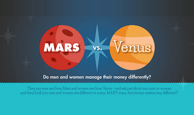Image: Men vs Women: Do They Manage Money Differently