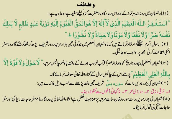 Islam ki barkatein essay in urdu