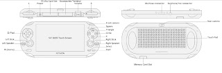 PS Vita video review