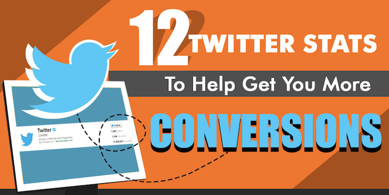 12 Twitter Stats To Get More Conversions : eAskme