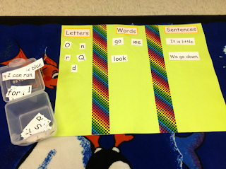 Telling the difference between letters, words, and sentences with a sorting activity