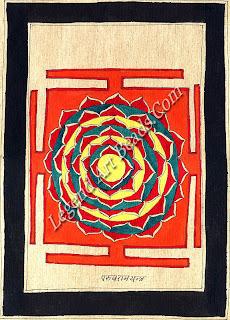 Yantra of parashurama