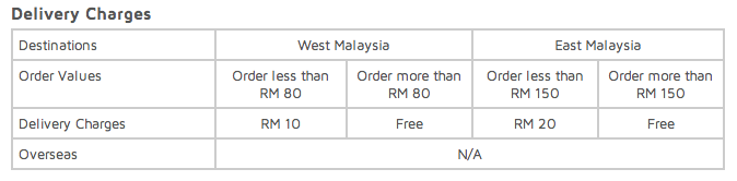 elianto_online_beauty_shopping_malaysia_delivery_fees_charges