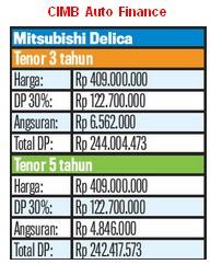 Mobil2terbaru November 2014
