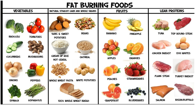 Lose Weight by Eating Fruit