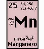 Tabla periodica manganeso manganeso urtaz Images