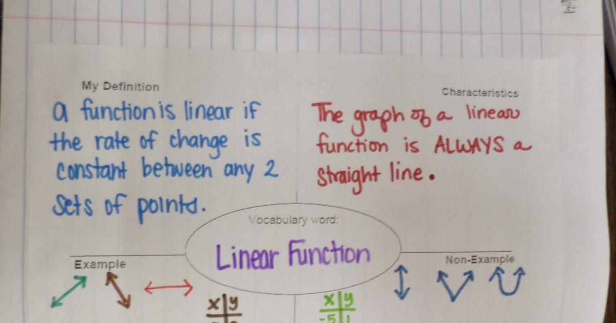 math   love  linear vs non