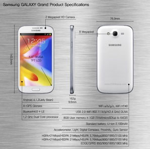 Samsung introduced Galaxy Grand, Alternative Galaxy Note II A More Affordable