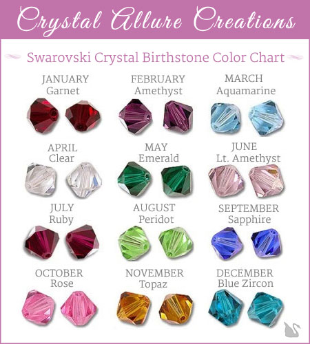 Crystal Birthstone Chart by Month