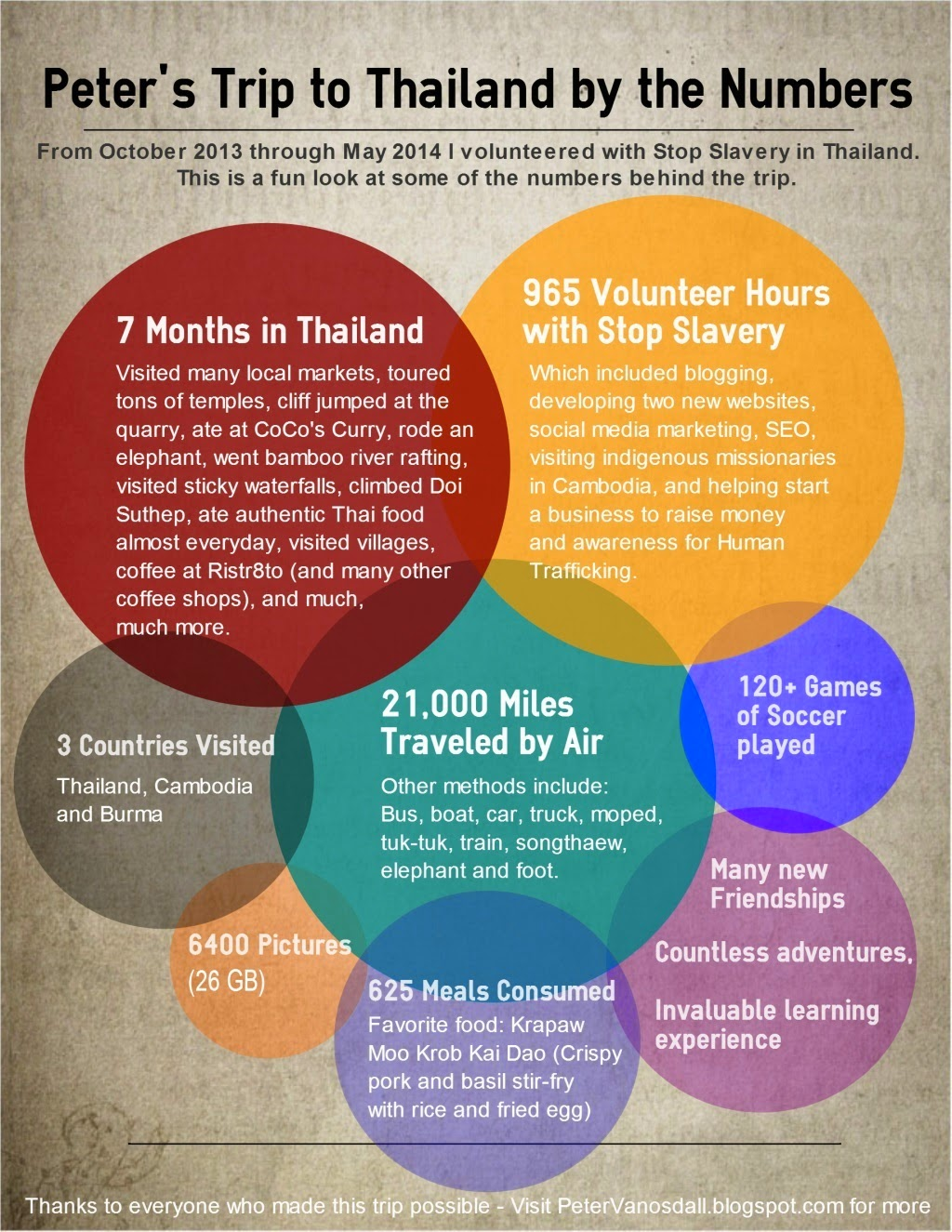 thailand graphic numbers