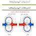 كتاب المحركات الهيدروليكية Hydraulic motors