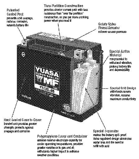 diagram manual yuasa batteries