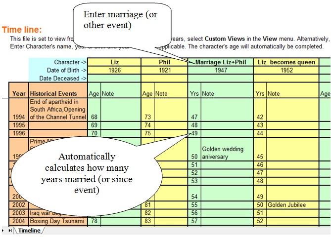 years married calculator