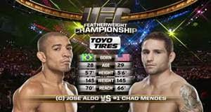 UFC 179: José Aldo x Chad Mendes – Card completo
